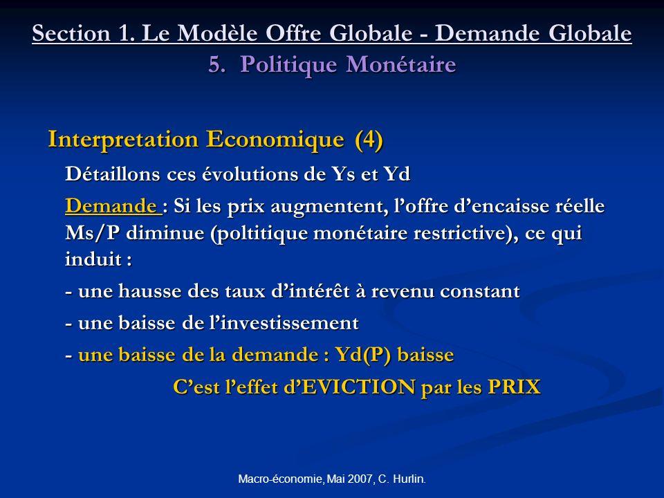 Macro-économie, Mai 2007, C. Hurlin. Section 1. Le Modèle Offre Globale - Demande Globale 5. Politique Monétaire Interpretation Economique (4) Interpr