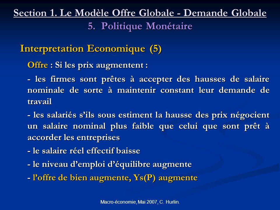 Macro-économie, Mai 2007, C. Hurlin. Section 1. Le Modèle Offre Globale - Demande Globale 5. Politique Monétaire Interpretation Economique (5) Interpr