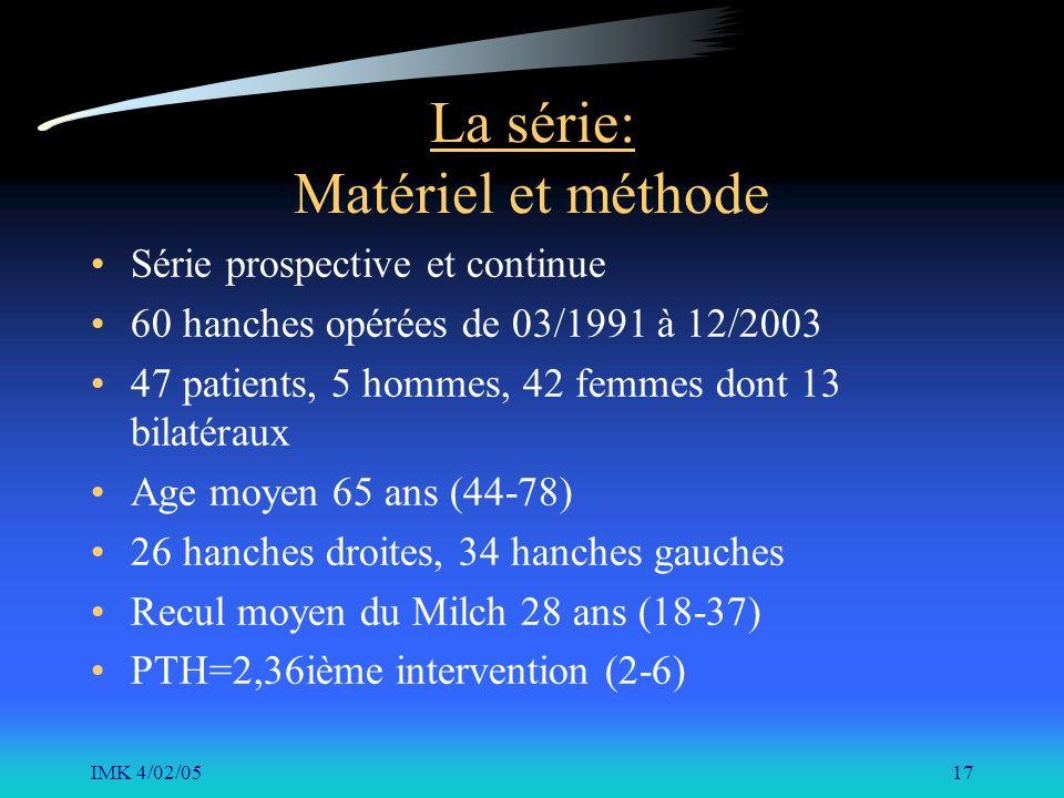 IMK 4/02/0517 La série: Matériel et méthode Série prospective et continue 60 hanches opérées de 03/1991 à 12/2003 47 patients, 5 hommes, 42 femmes don