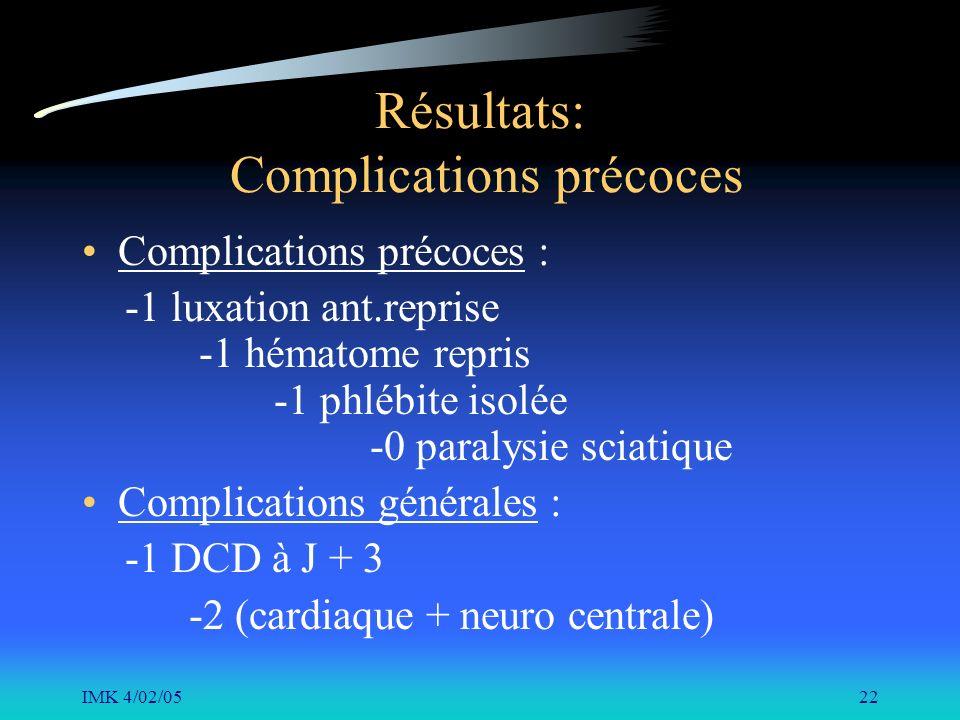 IMK 4/02/0522 Résultats: Complications précoces Complications précoces : -1 luxation ant.reprise -1 hématome repris -1 phlébite isolée -0 paralysie sc
