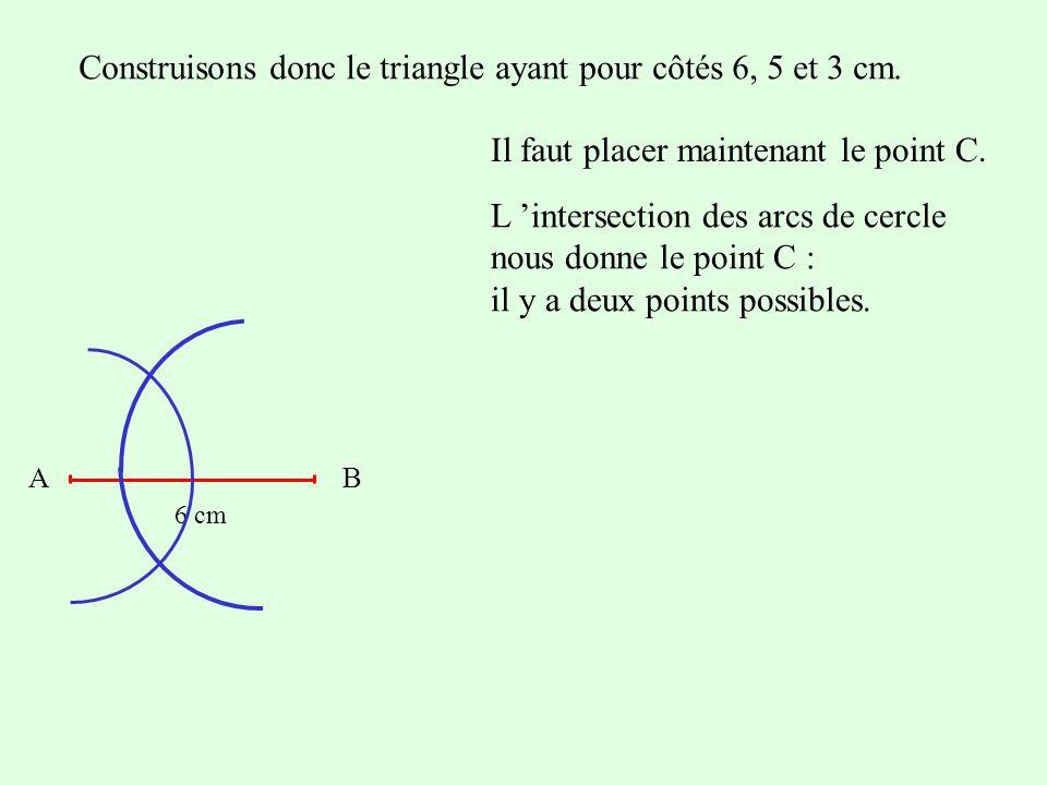 Construisons donc le triangle ayant pour côtés 6, 5 et 3 cm. Il faut placer maintenant le point C. AB 6 cm L intersection des arcs de cercle nous donn