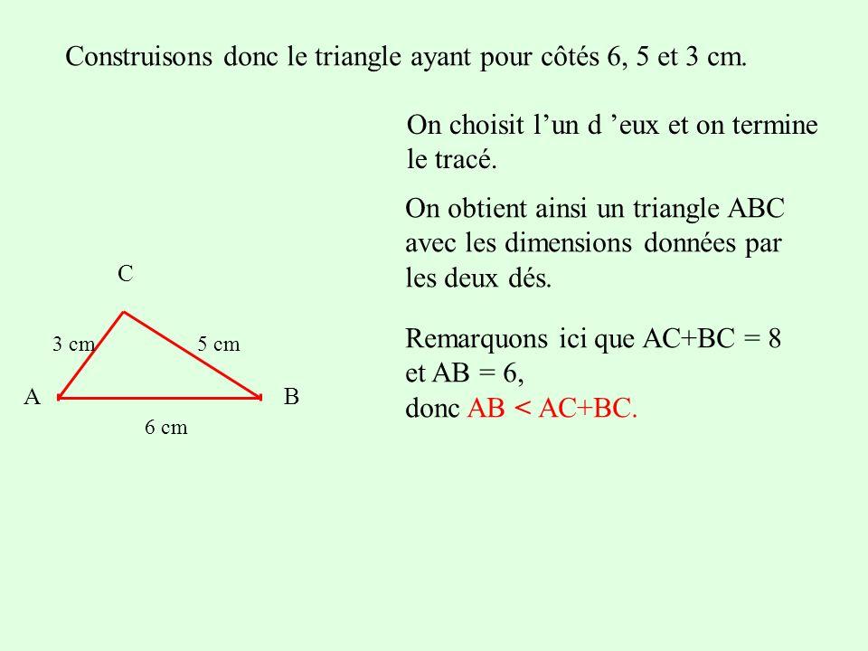 Construisons donc le triangle ayant pour côtés 6, 5 et 3 cm. On choisit lun d eux et on termine le tracé. AB 6 cm C 5 cm3 cm On obtient ainsi un trian