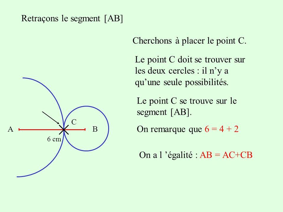 Retraçons le segment [AB] Cherchons à placer le point C. AB 6 cm Le point C doit se trouver sur les deux cercles : il ny a quune seule possibilités. L