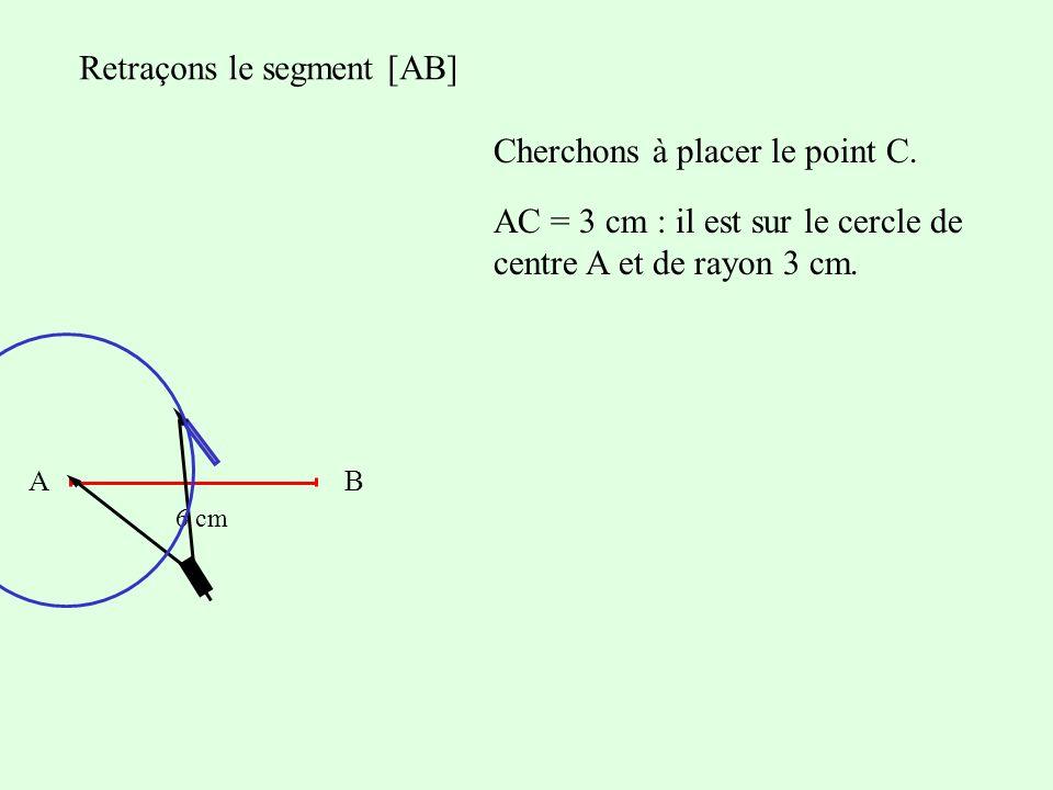 Retraçons le segment [AB] Cherchons à placer le point C. AB 6 cm AC = 3 cm : il est sur le cercle de centre A et de rayon 3 cm.