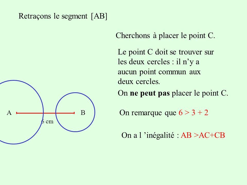 Retraçons le segment [AB] Cherchons à placer le point C. AB 6 cm Le point C doit se trouver sur les deux cercles : il ny a aucun point commun aux deux