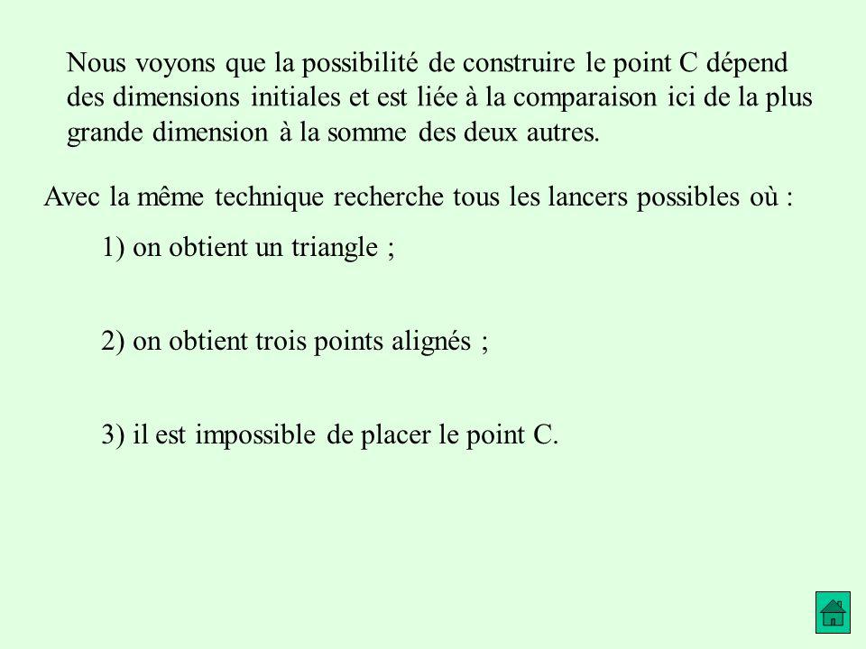 Nous voyons que la possibilité de construire le point C dépend des dimensions initiales et est liée à la comparaison ici de la plus grande dimension à