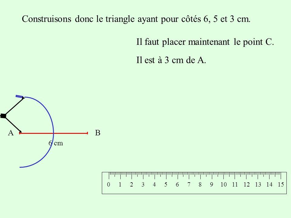 Construisons donc le triangle ayant pour côtés 6, 5 et 3 cm. Il faut placer maintenant le point C. AB 6 cm Il est à 3 cm de A. 0124365107981112131514