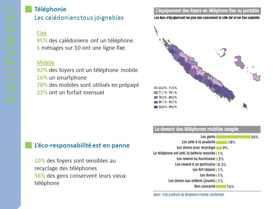 LE RESEAU INTERNET Couverture territoriale Une couverture haut débit en évolution régulière.