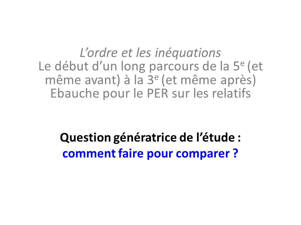 Lordre et les inéquations Le début dun long parcours de la 5 e (et même avant) à la 3 e (et même après) Ebauche pour le PER sur les relatifs Question