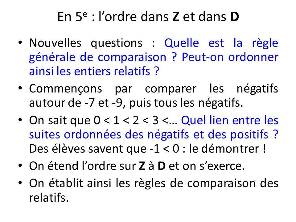 En 5 e : lordre dans Z et dans D Nouvelles questions : Quelle est la règle générale de comparaison ? Peut-on ordonner ainsi les entiers relatifs ? Com