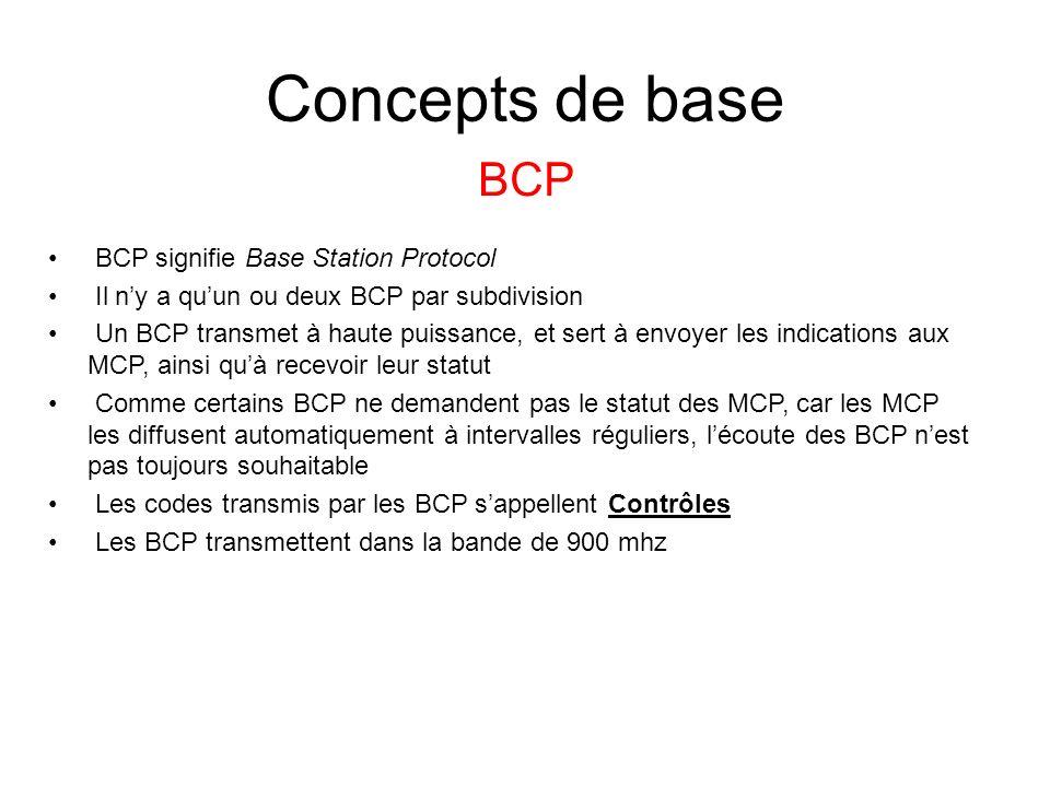 Concepts de base BCP BCP signifie Base Station Protocol Il ny a quun ou deux BCP par subdivision Un BCP transmet à haute puissance, et sert à envoyer les indications aux MCP, ainsi quà recevoir leur statut Comme certains BCP ne demandent pas le statut des MCP, car les MCP les diffusent automatiquement à intervalles réguliers, lécoute des BCP nest pas toujours souhaitable Les codes transmis par les BCP sappellent Contrôles Les BCP transmettent dans la bande de 900 mhz