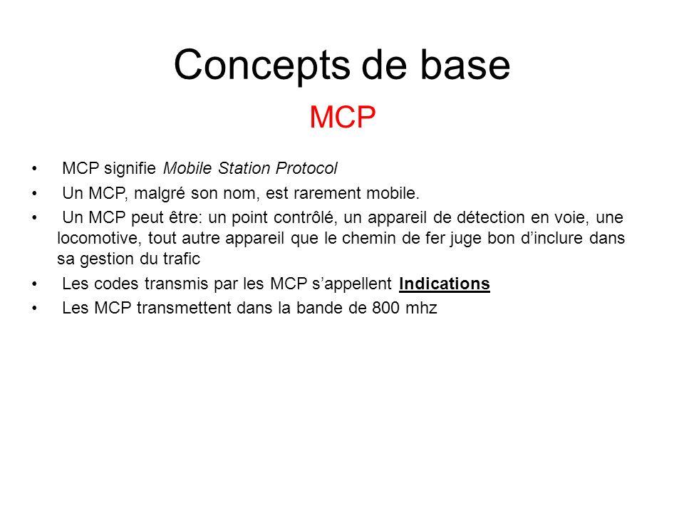 Concepts de base MCP MCP signifie Mobile Station Protocol Un MCP, malgré son nom, est rarement mobile. Un MCP peut être: un point contrôlé, un apparei