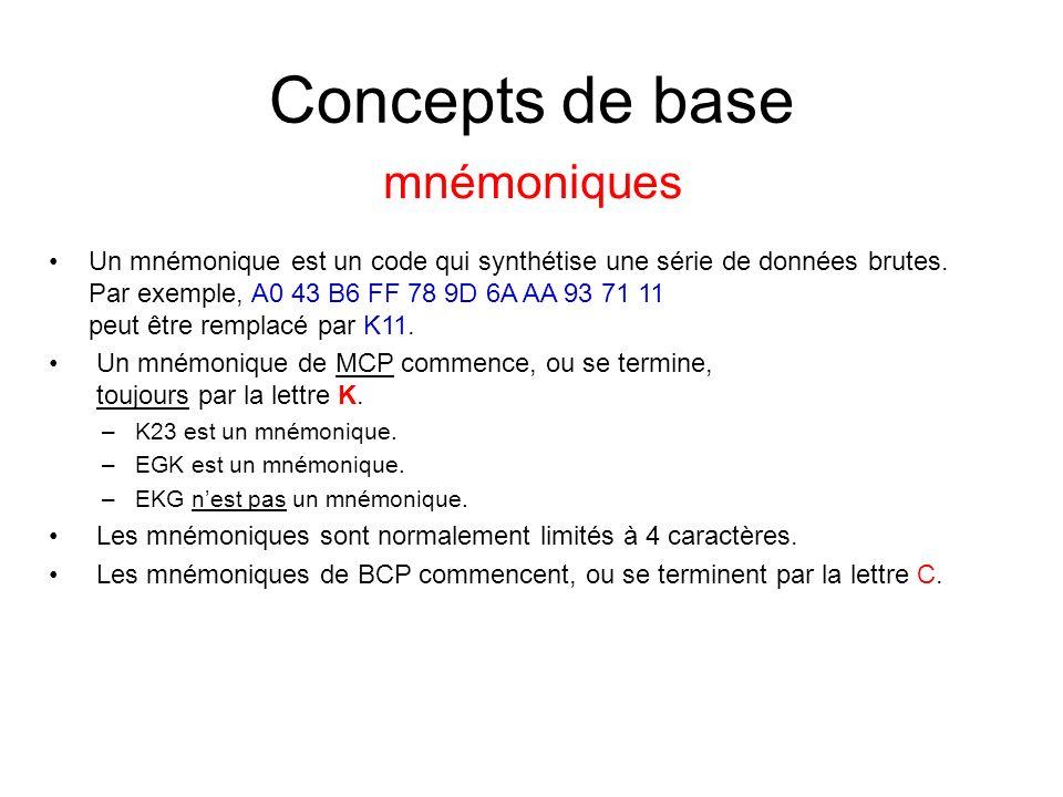 Concepts de base mnémoniques Un mnémonique est un code qui synthétise une série de données brutes. Par exemple, A0 43 B6 FF 78 9D 6A AA 93 71 11 peut