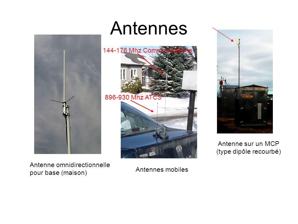 Antennes Antenne omnidirectionnelle pour base (maison) Antennes mobiles Antenne sur un MCP (type dipôle recourbé) 144-176 Mhz Communications 896-930 Mhz ATCS