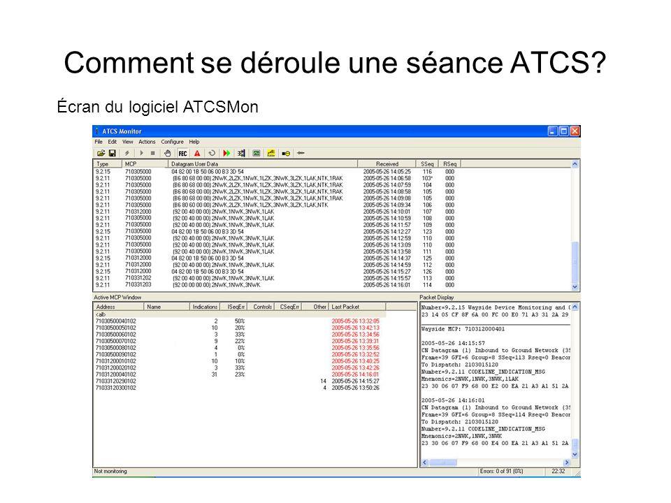 Comment se déroule une séance ATCS Écran du logiciel ATCSMon