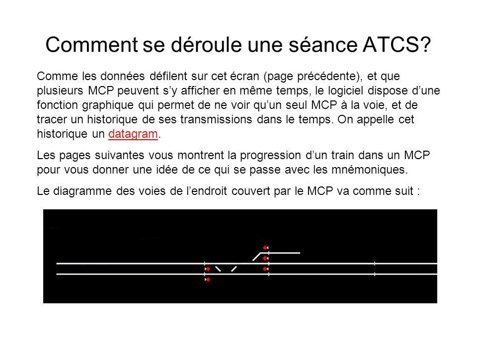 Comment se déroule une séance ATCS? Comme les données défilent sur cet écran (page précédente), et que plusieurs MCP peuvent sy afficher en même temps