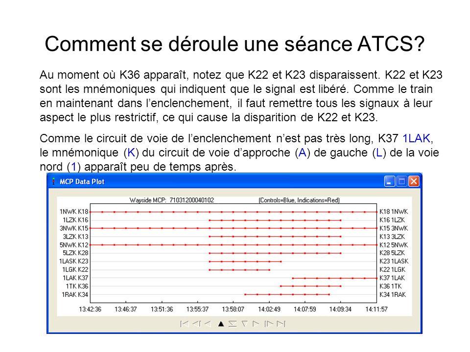 Comment se déroule une séance ATCS? Au moment où K36 apparaît, notez que K22 et K23 disparaissent. K22 et K23 sont les mnémoniques qui indiquent que l