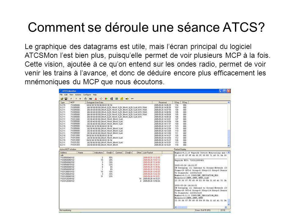 Comment se déroule une séance ATCS? Le graphique des datagrams est utile, mais lécran principal du logiciel ATCSMon lest bien plus, puisquelle permet