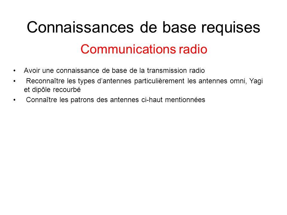 Connaissances de base requises Communications radio Avoir une connaissance de base de la transmission radio Reconnaître les types dantennes particulièrement les antennes omni, Yagi et dipôle recourbé Connaître les patrons des antennes ci-haut mentionnées
