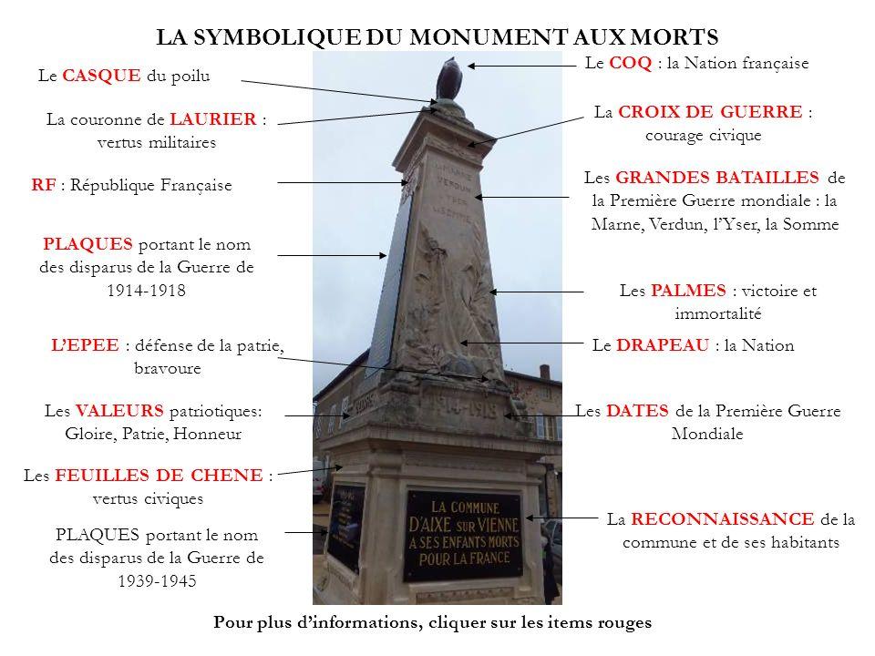 LA SYMBOLIQUE DU MONUMENT AUX MORTS Le COQ : la Nation française Le CASQUE du poilu La CROIX DE GUERRE : courage civique RF : République Française PLA