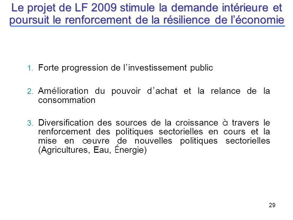 29 1. Forte progression de l investissement public 2.