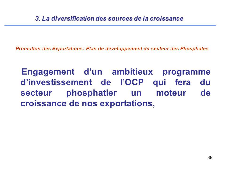 39 Engagement dun ambitieux programme dinvestissement de lOCP qui fera du secteur phosphatier un moteur de croissance de nos exportations, 3.