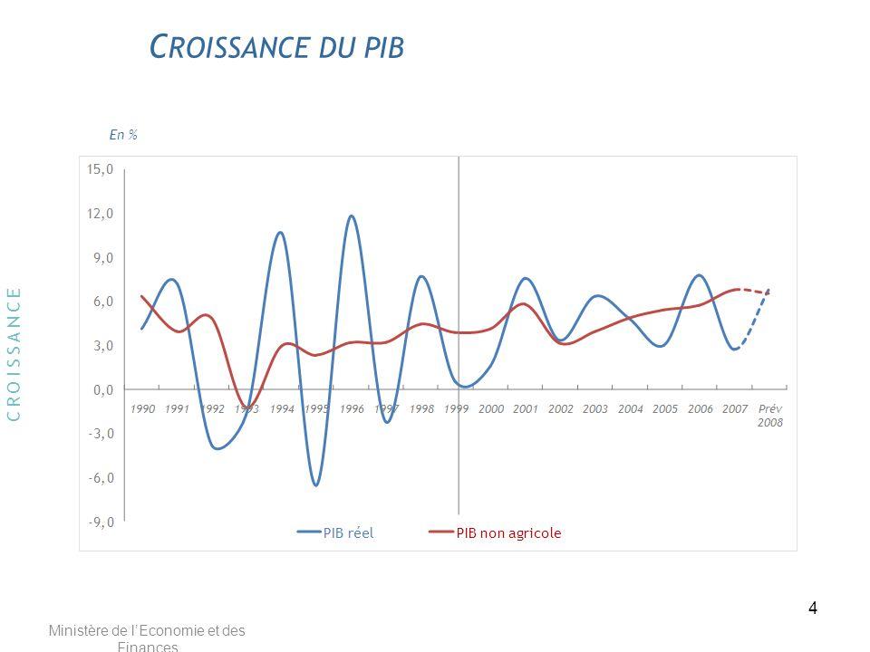 4 C ROISSANCE DU PIB En % CROISSANCE Ministère de lEconomie et des Finances 1