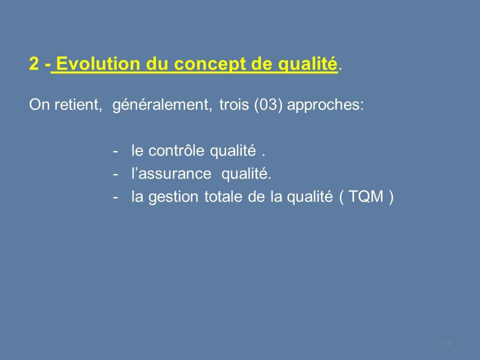 2 - Evolution du concept de qualité. On retient, généralement, trois (03) approches: - le contrôle qualité. - lassurance qualité. - la gestion totale