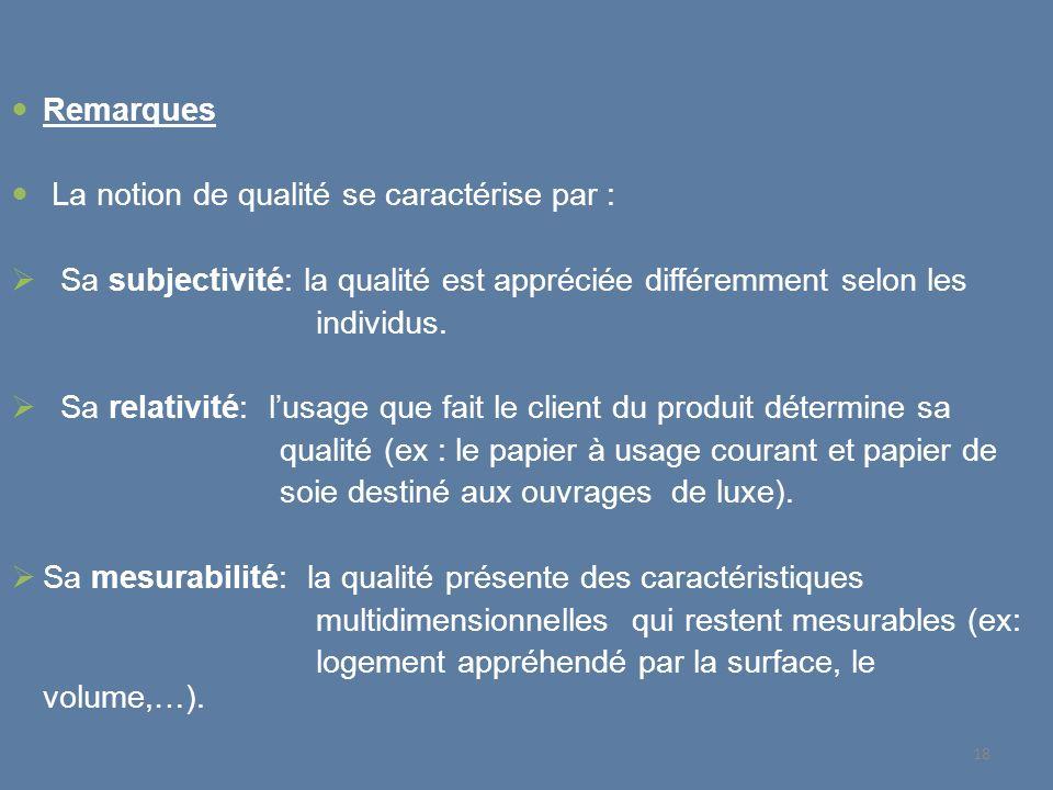Remarques La notion de qualité se caractérise par : Sa subjectivité: la qualité est appréciée différemment selon les individus. Sa relativité: lusage