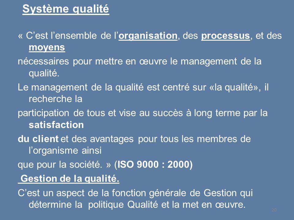 Système qualité « Cest lensemble de lorganisation, des processus, et des moyens nécessaires pour mettre en œuvre le management de la qualité. Le manag