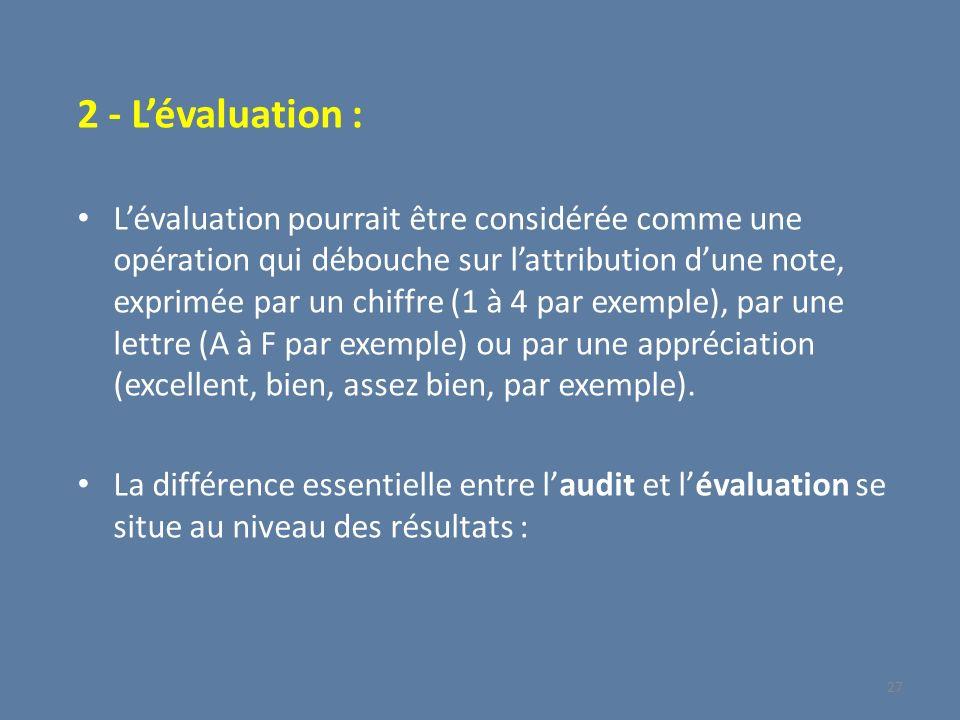 2 - Lévaluation : Lévaluation pourrait être considérée comme une opération qui débouche sur lattribution dune note, exprimée par un chiffre (1 à 4 par