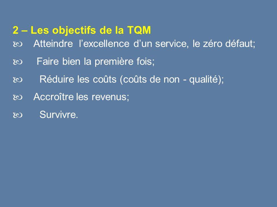 2 – Les objectifs de la TQM Atteindre lexcellence dun service, le zéro défaut; Faire bien la première fois; Réduire les coûts (coûts de non - qualité)