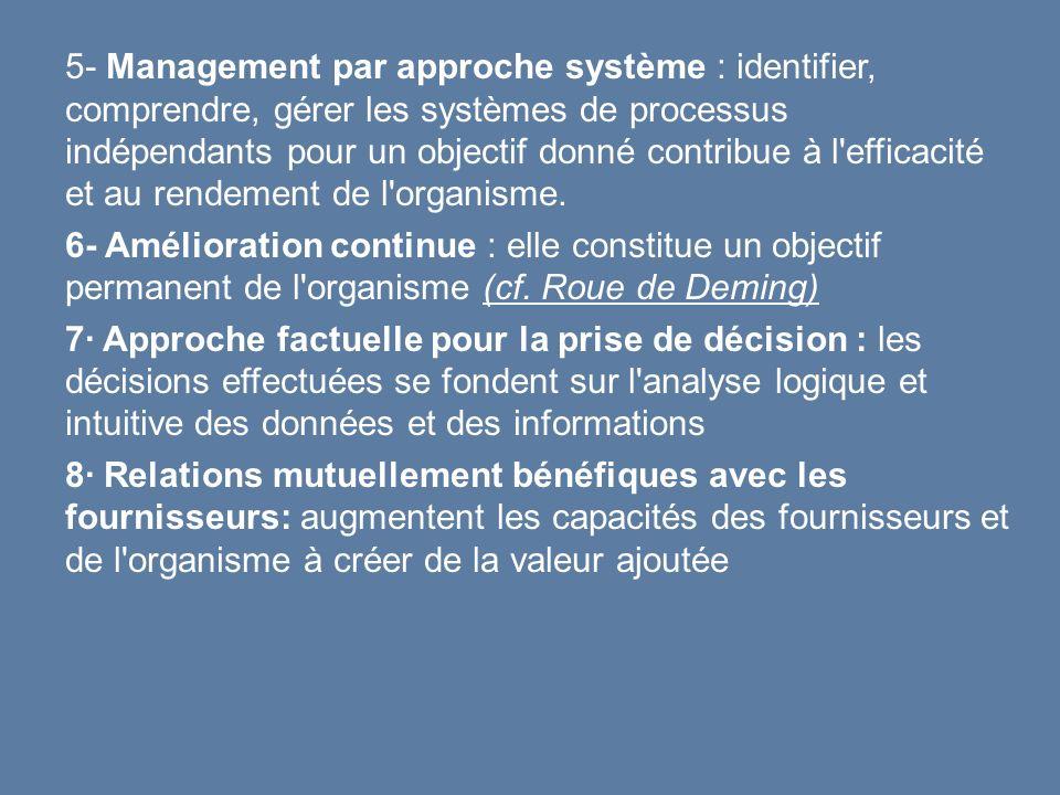 5- Management par approche système : identifier, comprendre, gérer les systèmes de processus indépendants pour un objectif donné contribue à l'efficac