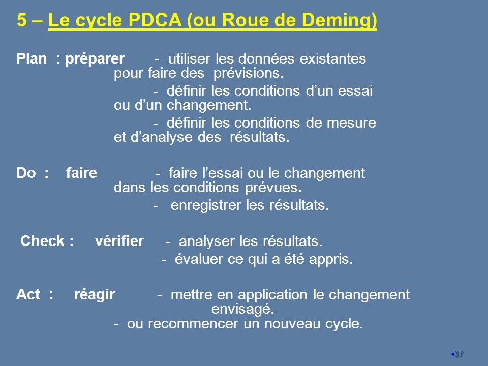 5 – Le cycle PDCA (ou Roue de Deming) Plan : préparer - utiliser les données existantes pour faire des prévisions. - définir les conditions dun essai