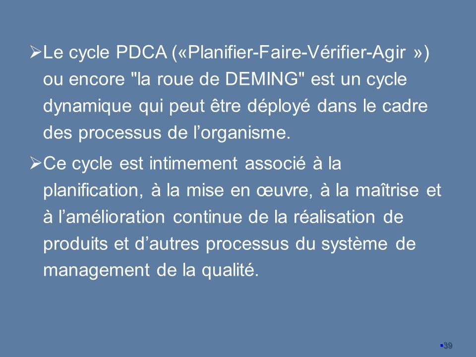 Le cycle PDCA («Planifier-Faire-Vérifier-Agir ») ou encore