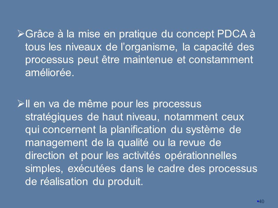 Grâce à la mise en pratique du concept PDCA à tous les niveaux de lorganisme, la capacité des processus peut être maintenue et constamment améliorée.