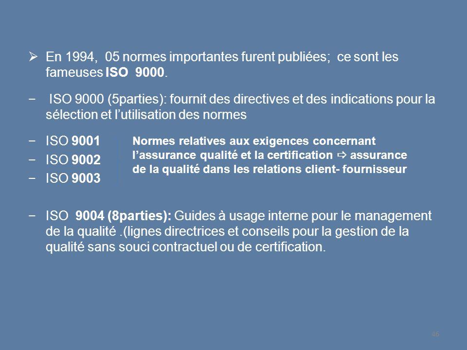 En 1994, 05 normes importantes furent publiées; ce sont les fameuses ISO 9000. ISO 9000 (5parties): fournit des directives et des indications pour la