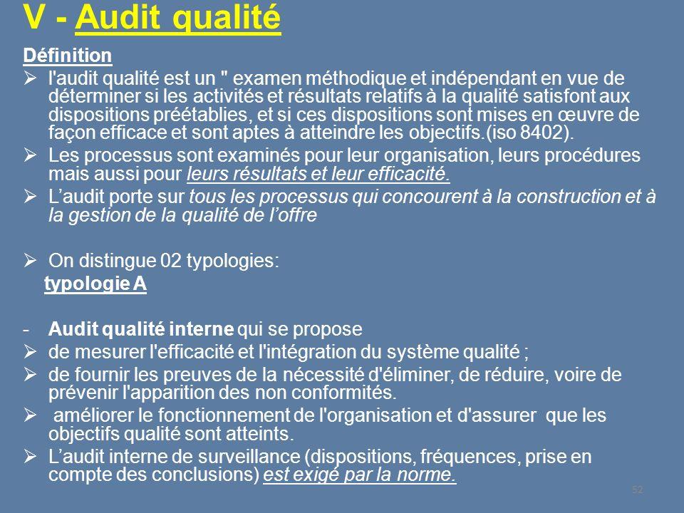 V - Audit qualité Définition l'audit qualité est un