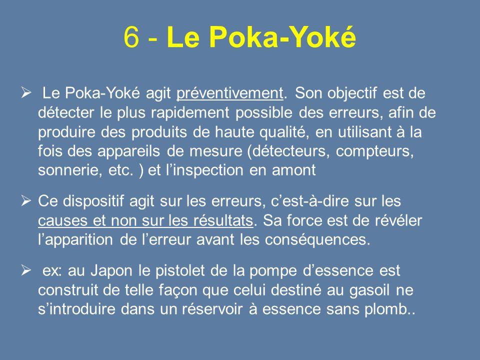 6 - Le Poka-Yoké Le Poka-Yoké agit préventivement. Son objectif est de détecter le plus rapidement possible des erreurs, afin de produire des produits