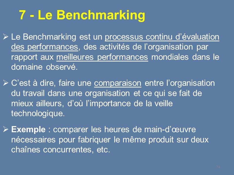 Le Benchmarking est un processus continu dévaluation des performances, des activités de lorganisation par rapport aux meilleures performances mondiale