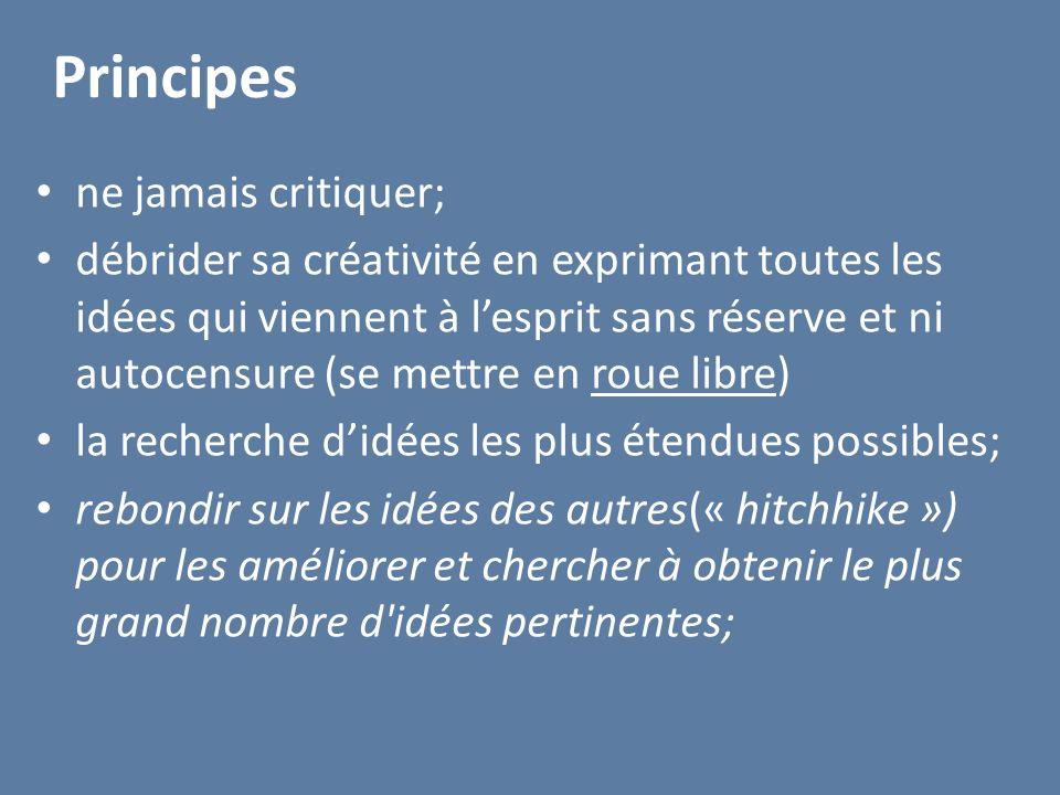 Principes ne jamais critiquer; débrider sa créativité en exprimant toutes les idées qui viennent à lesprit sans réserve et ni autocensure (se mettre e