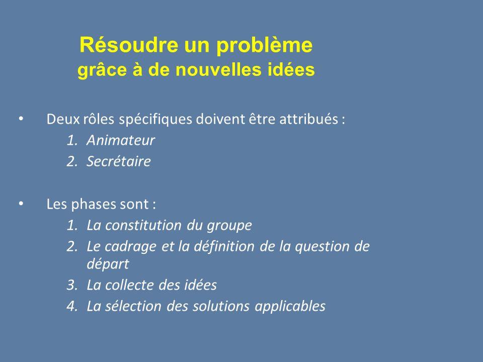 Résoudre un problème grâce à de nouvelles idées Deux rôles spécifiques doivent être attribués : 1.Animateur 2.Secrétaire Les phases sont : 1.La consti