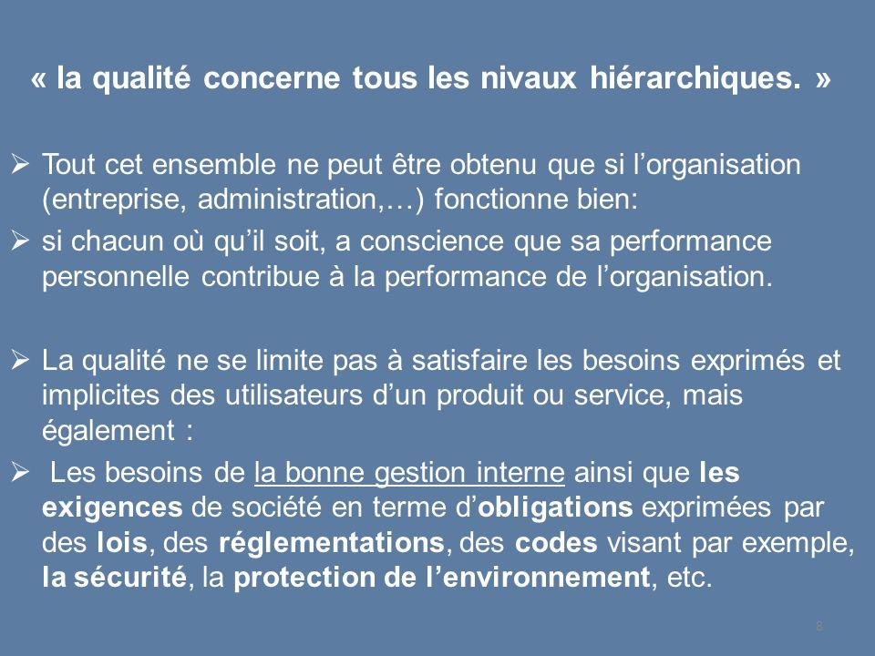 49 Concepts, sélection et terminologie ISO 9000-1 (lignes directrices) ISO 9000 - Systèmes de management de la qualité - Conception vocabulaire (1 seule norme de recommandations) Management de la qualité - Lignes directrices- ISO 9004-1 (entreprise en général) ISO 9004-2 (traite de services) ISO 9004-3 (processus à caractère continu) ISO 9004-4 (amélioration de la qualité) ISO 9004 - Systèmes de management de la qualité - Conseil vers l amélioration des performances (1 seule norme de recommandations) Assurance de la qualité ISO 9001 (conception/développement) ISO 9002 (production-installation, prestations associées) ISO 9003 (contrôles et essais finals) ISO 9001 - Systèmes de management de la qualité - Exigences (1 seule norme de spécifications) Audit qualité - Lignes directrices- ISO 10011-1 ISO 10011-2 ISO 10011-3 ISO 19011- Audit du système de management de la qualité et de l environnement (1 seule norme de recommandations) Structure des nouvelles normes ISO 9000