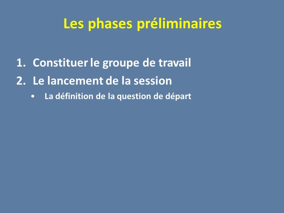 Les phases préliminaires 1.Constituer le groupe de travail 2.Le lancement de la session La définition de la question de départ