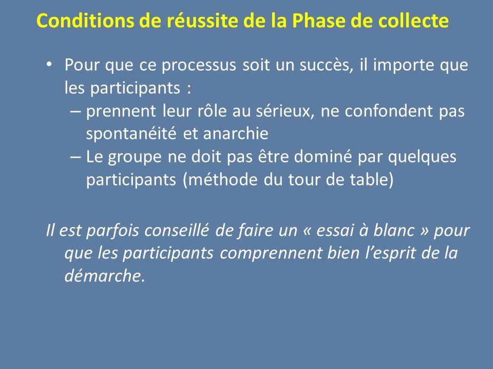 Conditions de réussite de la Phase de collecte Pour que ce processus soit un succès, il importe que les participants : – prennent leur rôle au sérieux