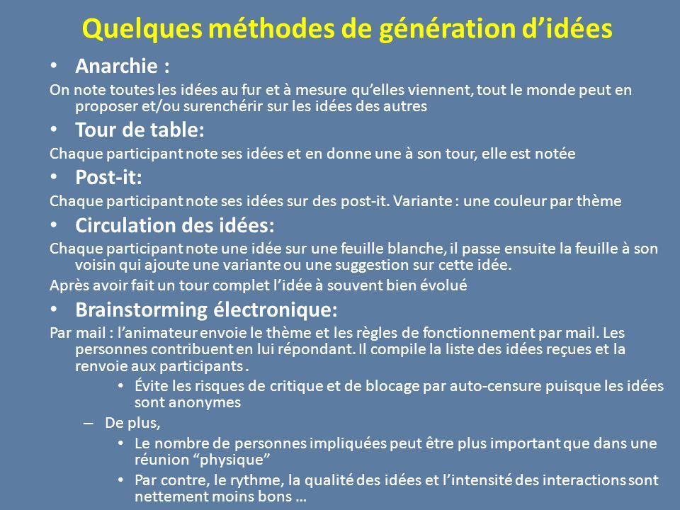 Quelques méthodes de génération didées Anarchie : On note toutes les idées au fur et à mesure quelles viennent, tout le monde peut en proposer et/ou s