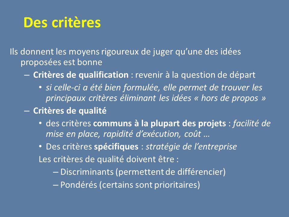 Des critères Ils donnent les moyens rigoureux de juger quune des idées proposées est bonne – Critères de qualification : revenir à la question de dépa