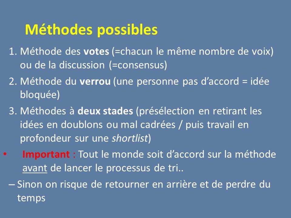 Méthodes possibles 1.Méthode des votes (=chacun le même nombre de voix) ou de la discussion (=consensus) 2.Méthode du verrou (une personne pas daccord