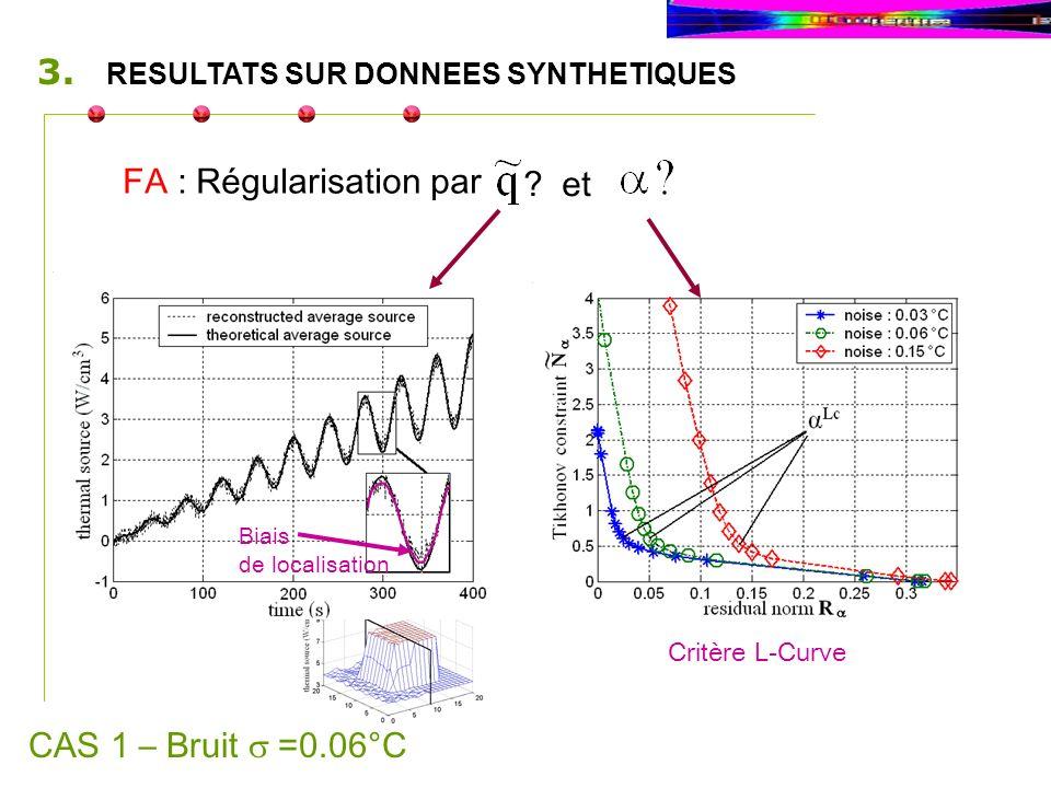 RESULTATS SUR DONNEES SYNTHETIQUES 3. FA : Régularisation par ? et CAS 1 – Bruit =0.06°C Critère L-Curve Biais de localisation