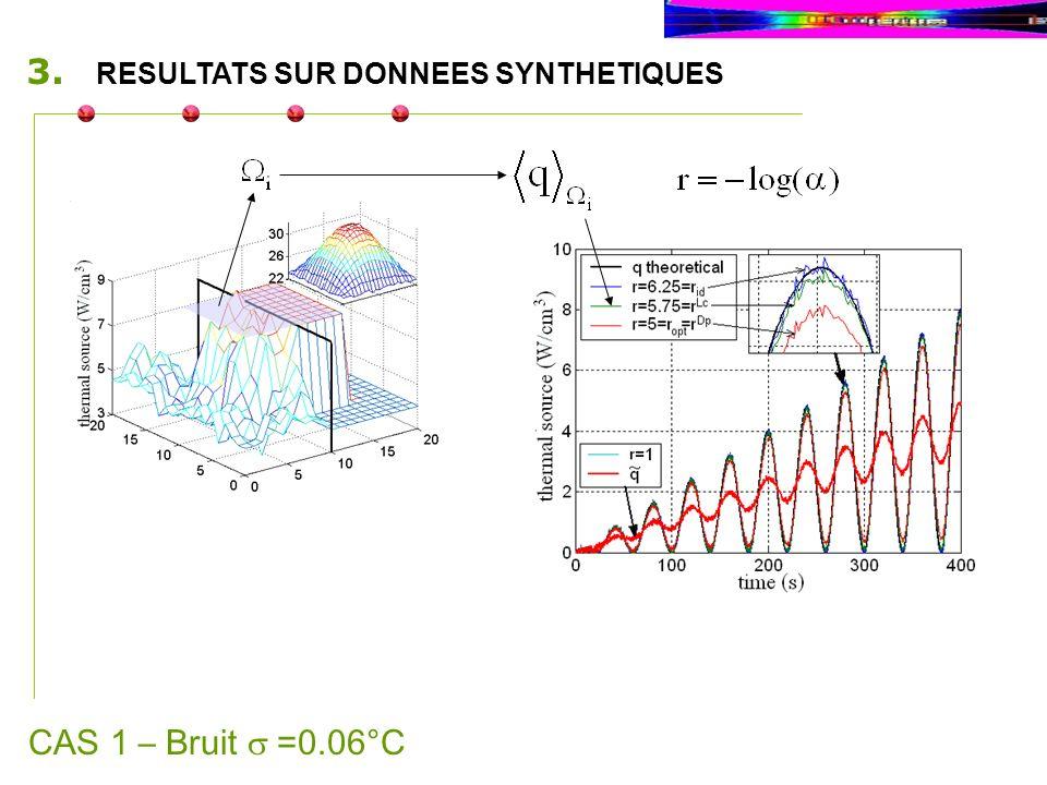 RESULTATS SUR DONNEES SYNTHETIQUES 3. CAS 1 – Bruit =0.06°C